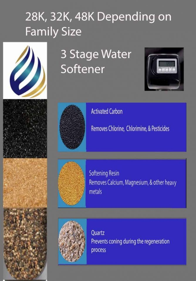 3 Stage Water Softener