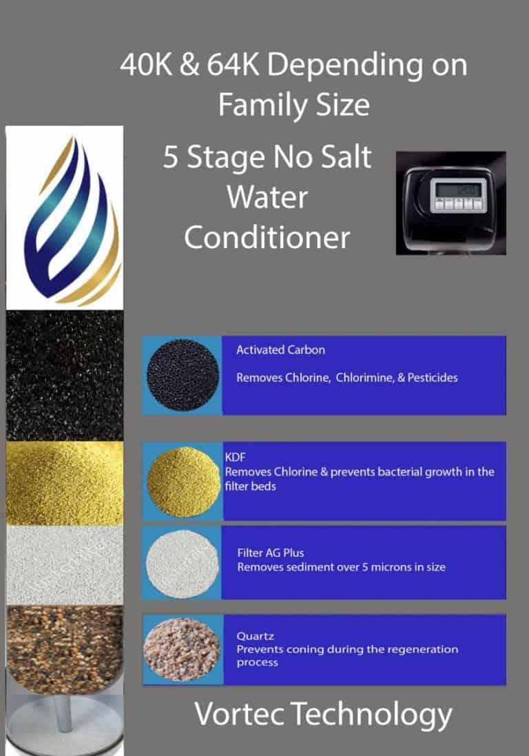 5 Stage No Salt Water Conditioner