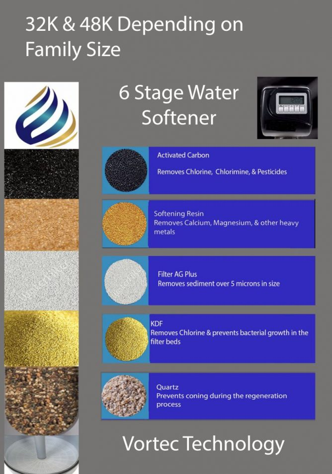 6 Stage Water Softener