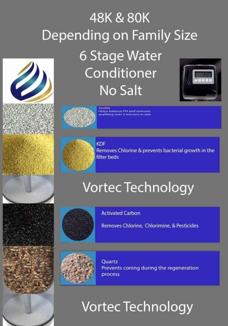 6 Stage Water Conditioner