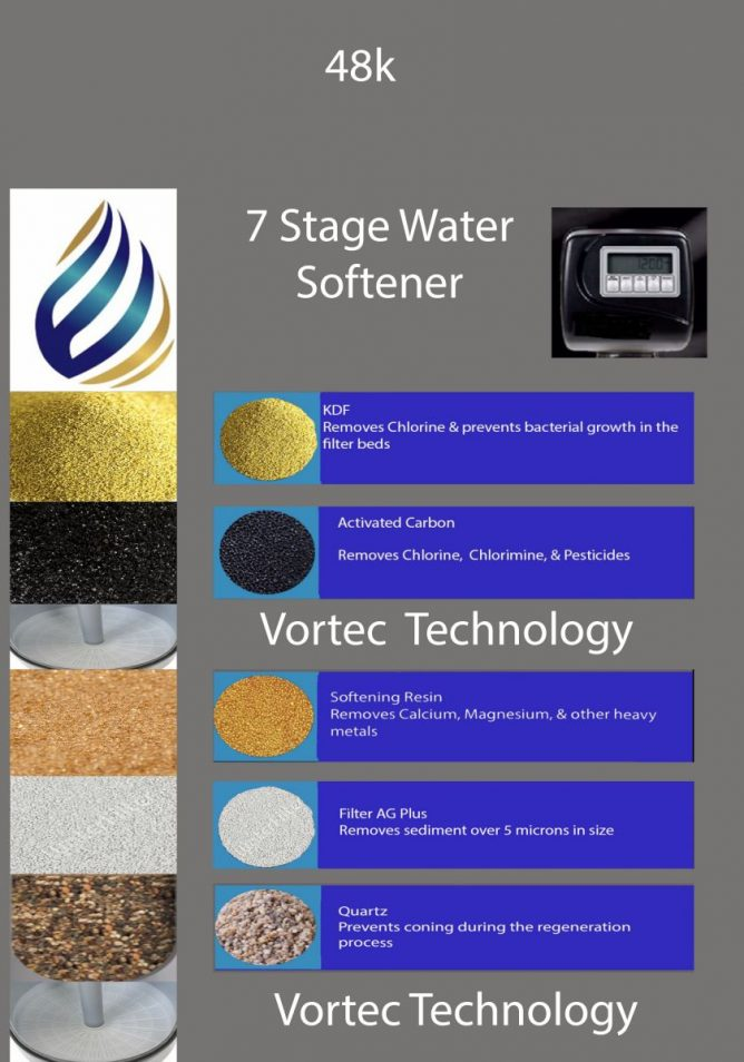 7 Stage Water Softener