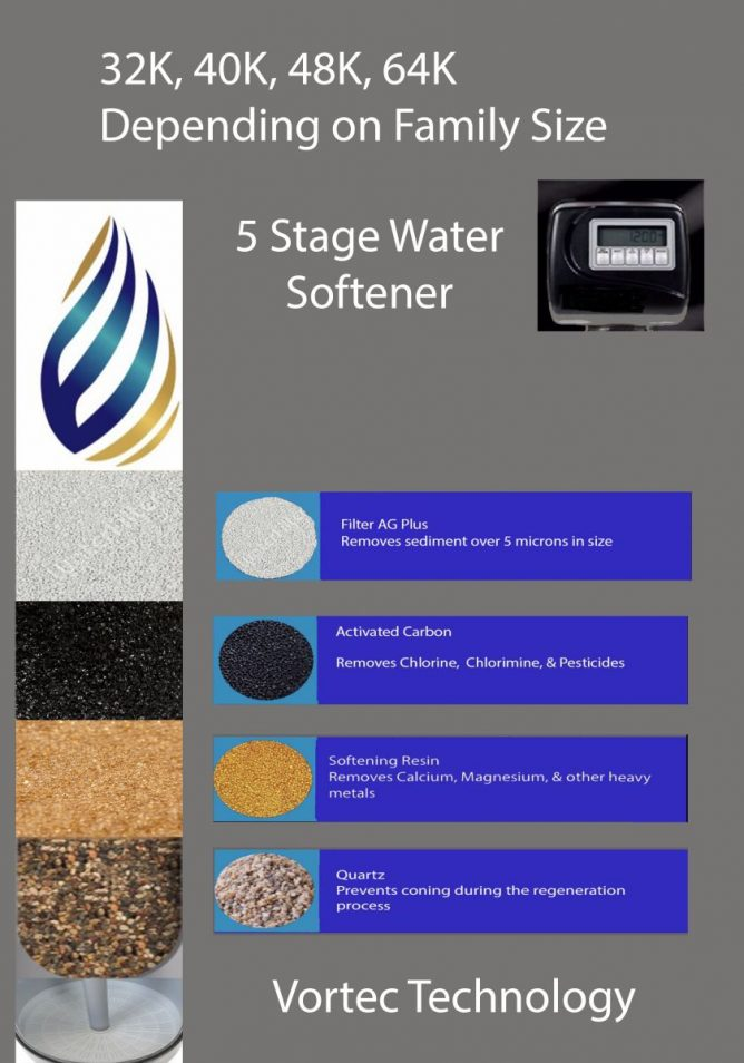 5 Stage Water Softener